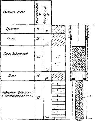 Проект водоносной скважины.