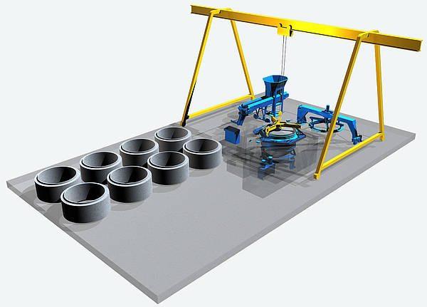 Производство бетонных колец предполагает наличие целого комплекса специального технологического оборудования