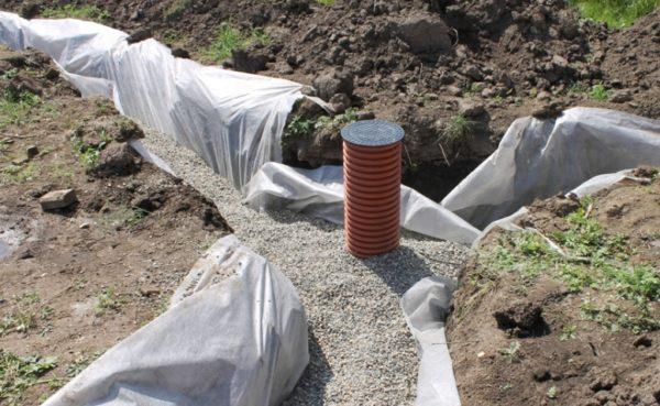 Решить проблему с грунтовыми водами поможет грамотная дренажная система