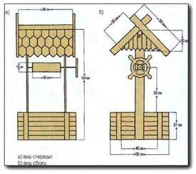 Схема домика из бруса.