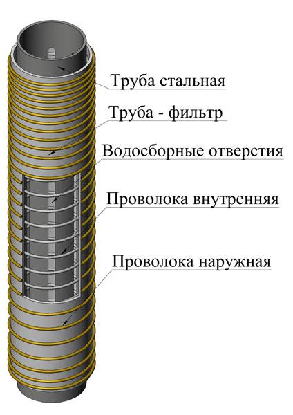Схема фильтра.
