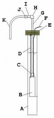 Схема подключения насоса погружного типа (см. описание в тексте)