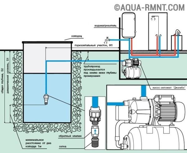 Схема подключения насосной станции к скважине с использованием двух труб