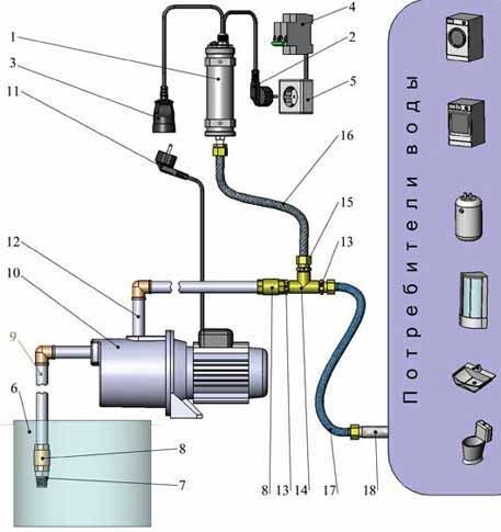 Схема подключения поверхностного насоса к скважине (см. описание в тексте)