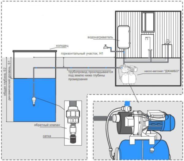 Схема подключения воды из колодца в дом для гидрофора
