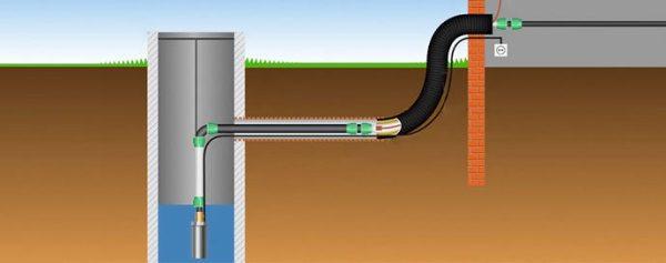 Схема прокладки трубопровода
