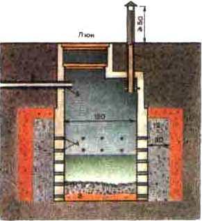 Схема размещения вытяжки и выходного люка