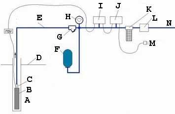 Схема с использование датчика «сухой» работы насоса (см. описание в тексте)