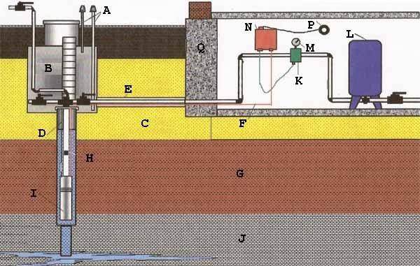 Схема с вентиляционным отводом (рисунок «В», см. описание в тексте)