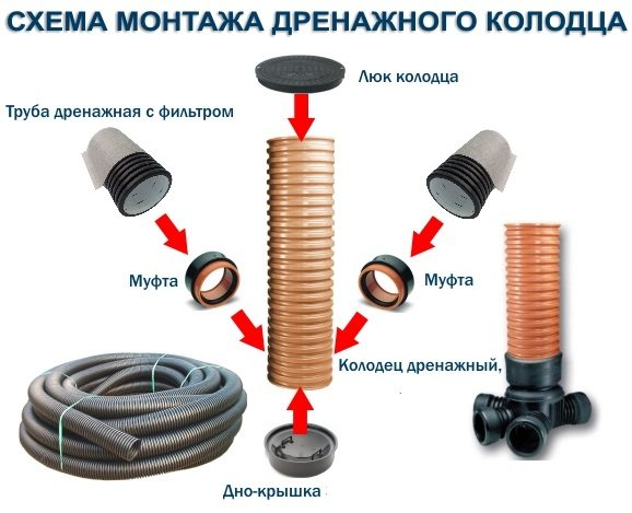 Схема установки пластикового устройства.