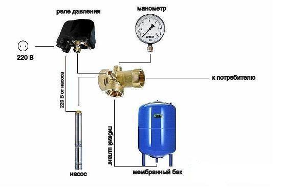 Схема установки скважинного агрегата.