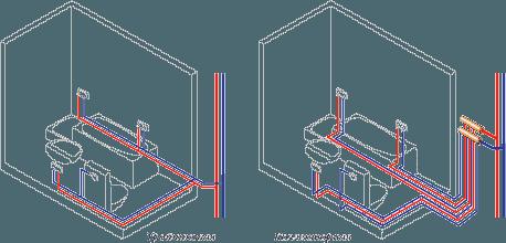 Схема установки внутреннего трубопровода