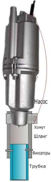 Схема устройства насадки на вибрационный насос для глубинного забора воды.