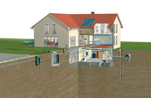 Схема устройства системы водообеспечения частного дома.