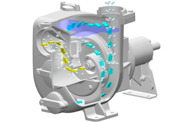 Схема устройства центробежной помпы