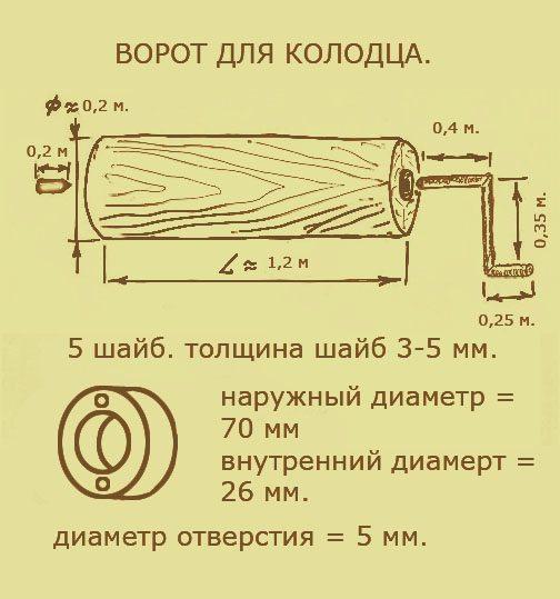 Схема ворота