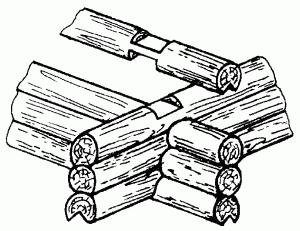 Соединение бревен в сруб