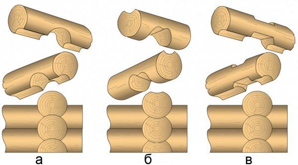 Способы перевязки брёвен и бруса