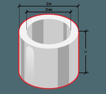 Толщина стенки равна разнице между наружным и внутренним диаметром трубы.