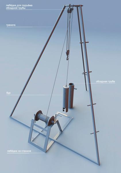 Тренога с компонентами, необходимыми для бурения