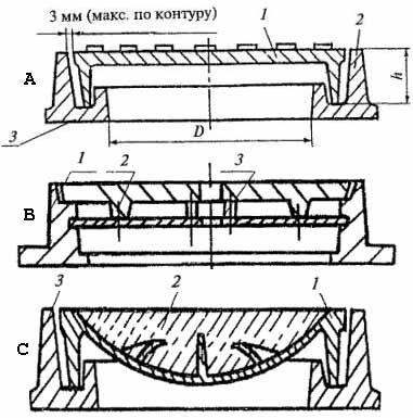 Три типа люков (см. описание в тексте)