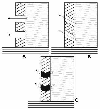 Цементные фильтры в остове колодца – продвинутый вариант защиты, хотя и не часто применяемый (см. описание в тексте)