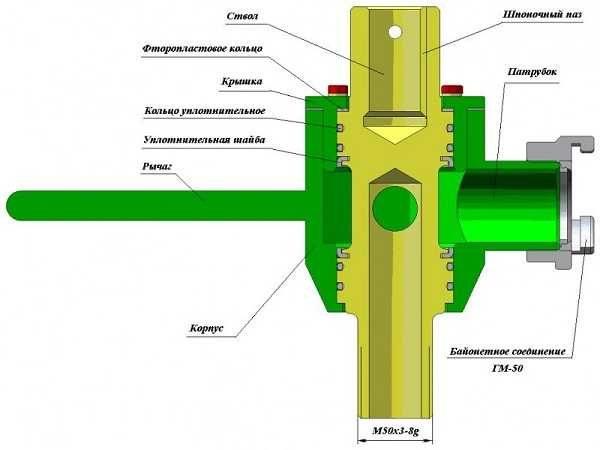 Вертлюг считается одним из главных узлов конструкции.