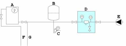 Водоснабжение дачи со скважины должно сопровождаться созданием принципиальной электросхемы подключения насоса (см. описание в тексте)