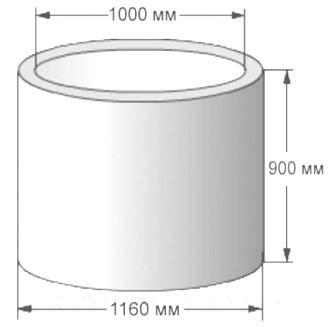 Высота кольца колодца и его внутренний диаметр относятся к основным характеристикам изделия.