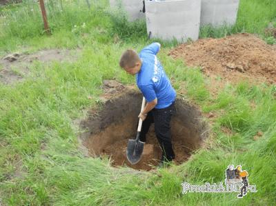 Земляные работы по изготовлению котлована